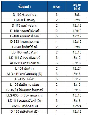 sathu-99-table